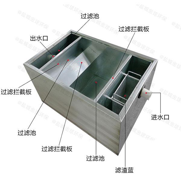 饭馆3.1米*1.2米*1.85米智能油水分离及过滤装置必须装么